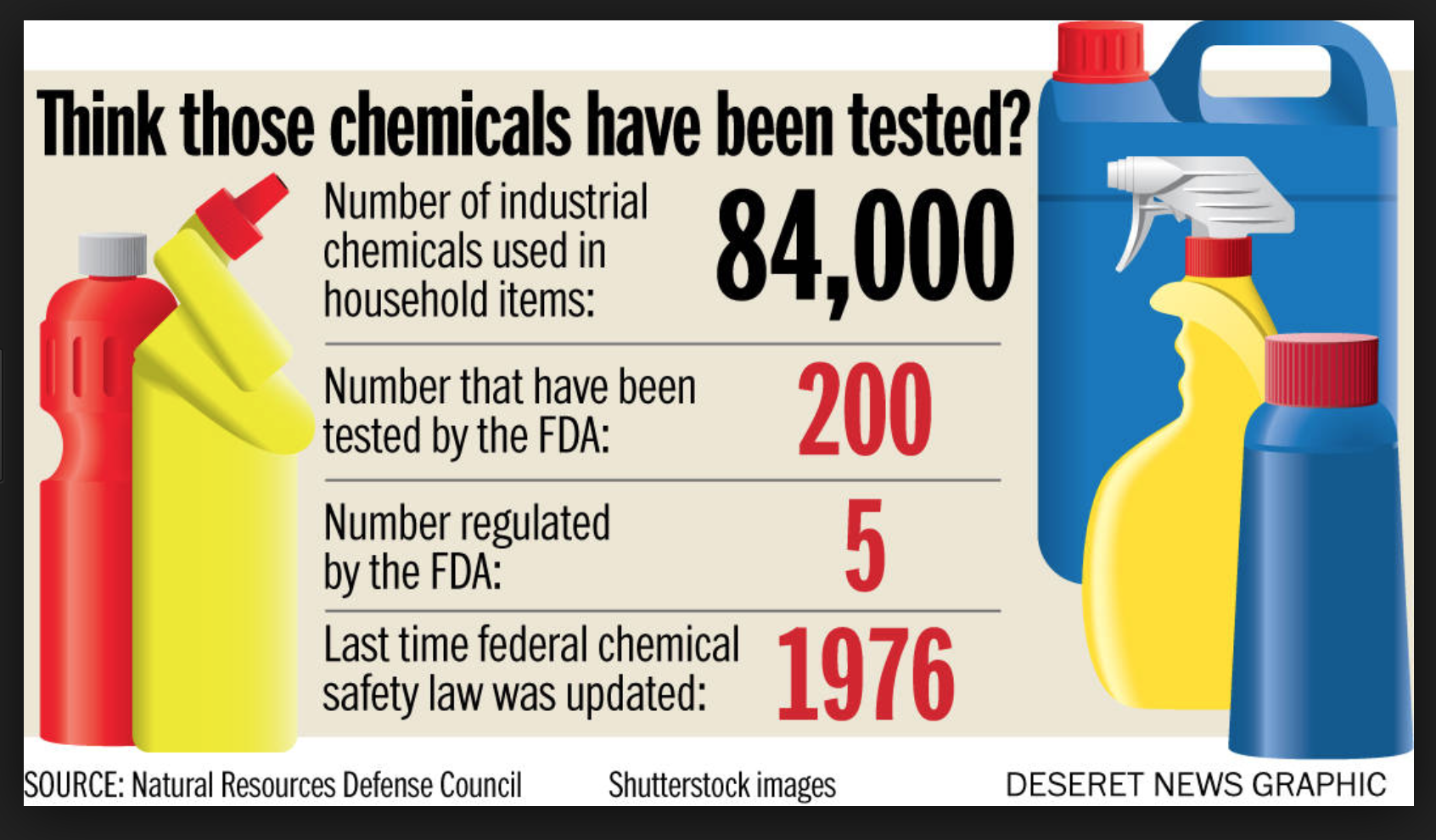 Your Cleaning Products Are Killing You